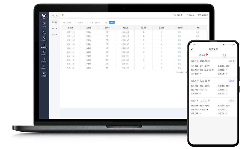 数据管理软件,如何辅助猪场生产管理1.png